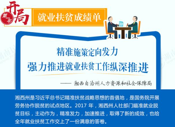 开局第一年|湘西州:就业扶贫成绩单
