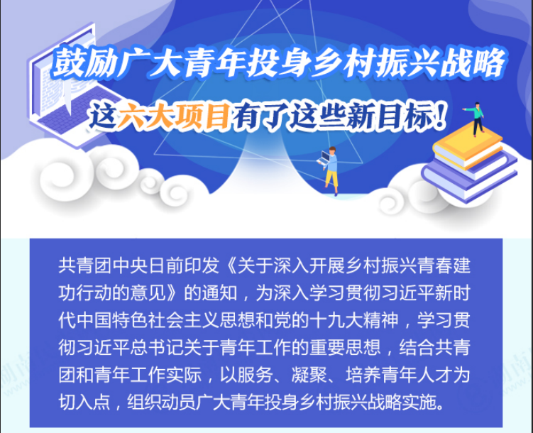 鄉(xiang)村振(zhen)興(xing)戰略實施(shi),這六大(da)項目有了新目標!