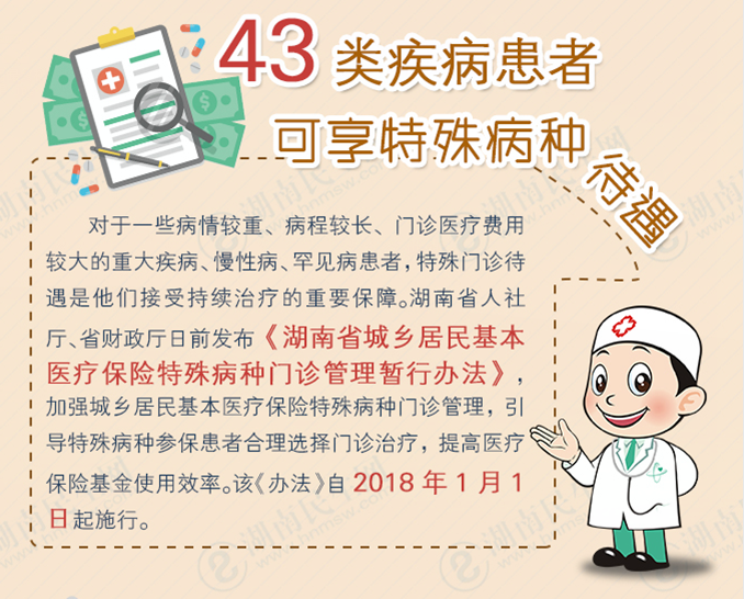 43類疾(ji)病患者可(ke)享特殊病種待(dai)遇(yu)