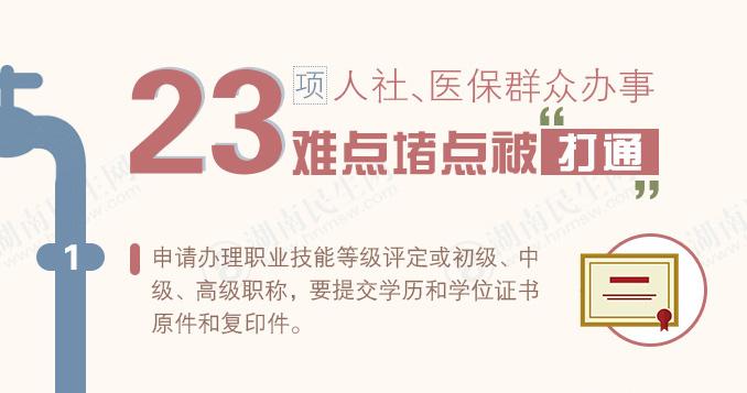 """這23項人社(she)、醫(yi)保群眾辦(ban)事難點堵(du)點被""""打通""""!"""