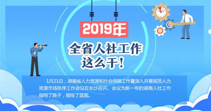 2019年,全省人社(she)工作這麼干!